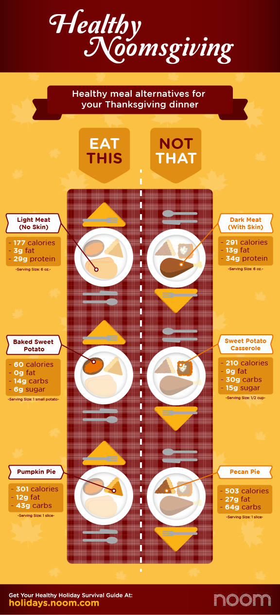 Nooms_giving_infographic