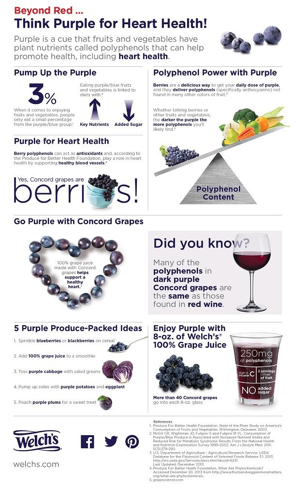 Welchs_Think_Purple_for_Heart_Health