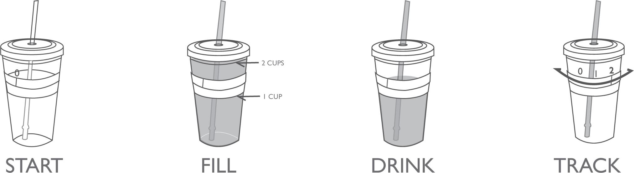 start-fill-drink-track